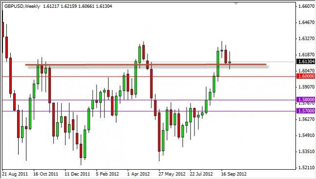 GBP/USD forecast for the week of October 8, 2012, Technical Analysis