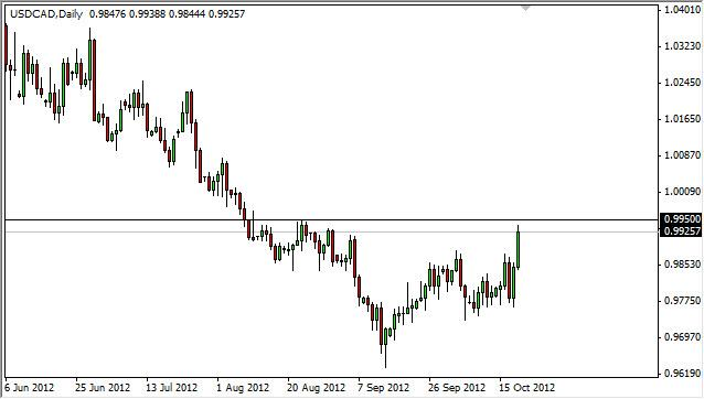 USD/CAD Forecast October 22, 2012, Technical Analysis
