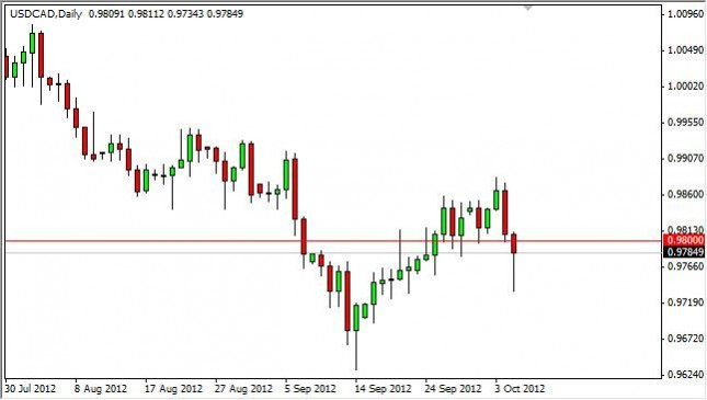 USD/CAD Forecast October 8, 2012, Technical Analysis
