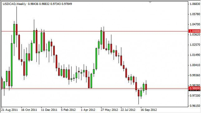 USD/CAD forecast for the week of October 8, 2012, Technical Analysis