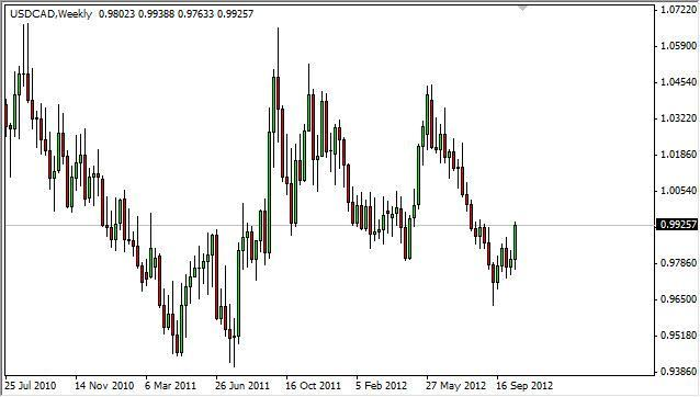 USD/CAD forecast for the week of October 22, 2012, Technical Analysis
