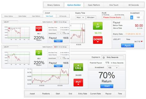 Online share trading account compare rates
