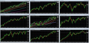 Global Markets Weekly Quick Wrap: Daily Recap, Market Drivers, & The 1 Big Question