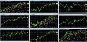 The Coming Week: Start Of A Bigger Correction? Evidence & Real Danger Signals