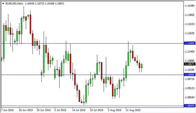 EUR/USD Forecast August 20, 2015, Technical Analysis
