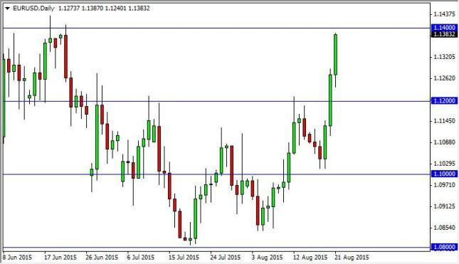 EUR/USD Forecast August 24, 2015, Technical Analysis