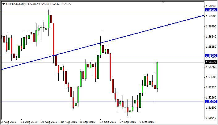 GBP/USD Forecast October 15, 2015, Technical Analysis