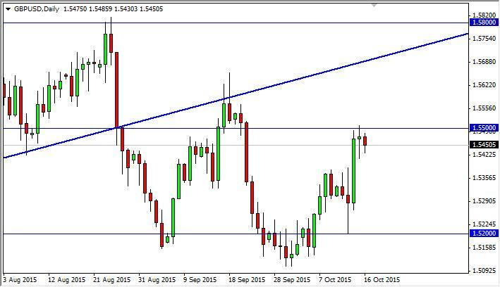 GBP/USD Forecast October 19, 2015, Technical Analysis