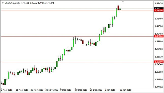 USD/CAD Forecast January 19, 2015, Technical Analysis