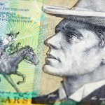 AUD/USD Fundamental Analysis October 16, 2012 Forecast