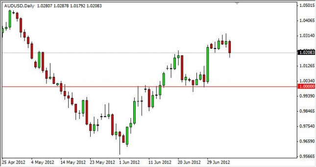 AUD/USD Forecast July 9, 2012, Technical Analysis