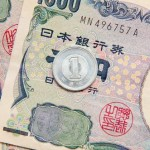 EUR/JPY Fundamental Analysis October 26, 2012 Forecast
