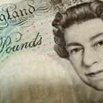 GBP/USD Fundamental Analysis October 9, 2012 Forecast
