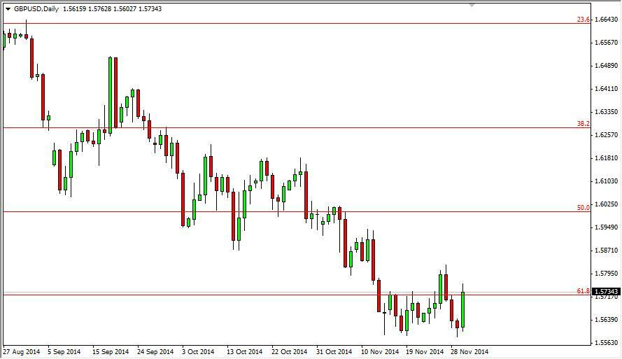 GBP/USD Forecast July 4, 2012, Technical Analysis
