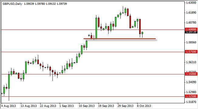 GBP/USD Forecast July 10, 2012, Technical Analysis