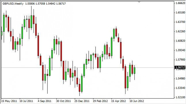 GBP/USD Forecast for the Week of July 2, 2012, Technical Analysis