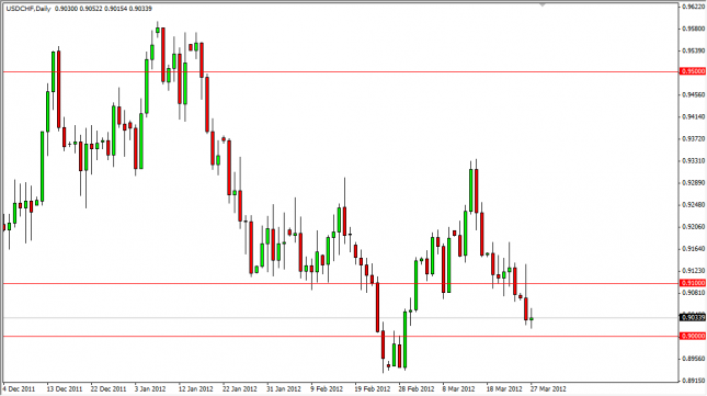 USD/CHF Forecast March 28, 2012, Technical Analysis