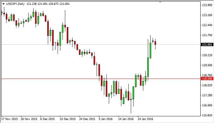 USD/JPY Forecast July 4, 2012, Technical Analysis